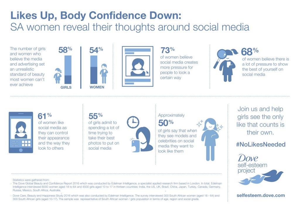 dove-social-media-infographic